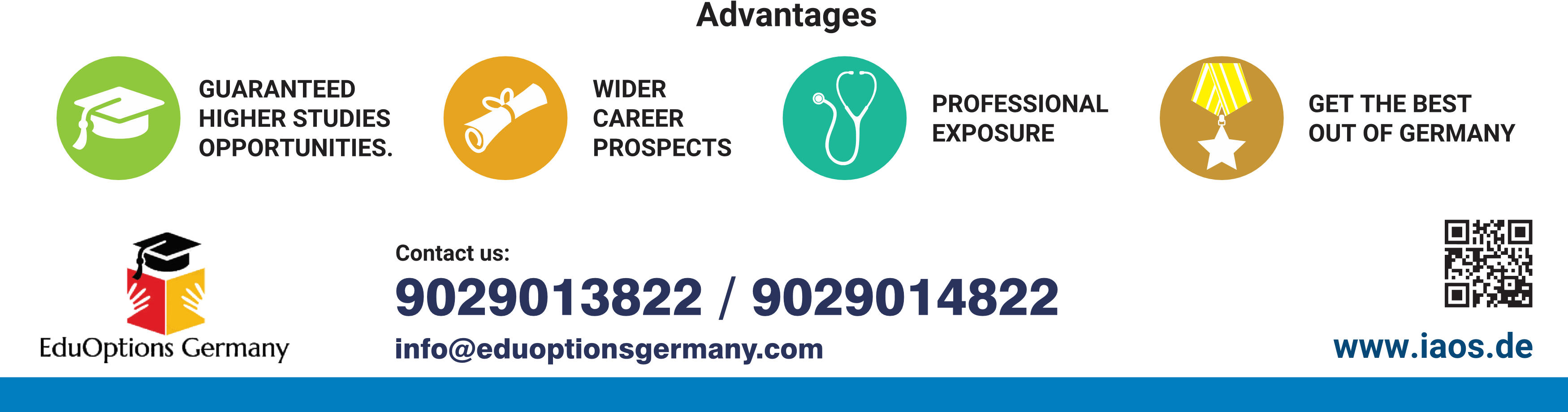 MBBS in Germany,md in germany,specialisation in Germany,indian doctors in Germany